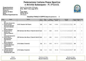 Report trota lago – 2° prova Campionato interprovinciale a Box 2016 – F.i.p.s.a.s. CLASSIFICA 1