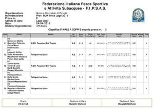 Report trota lago – 2° prova Campionato interprovinciale a Box 2016 – F.i.p.s.a.s. CLASSIFICA 3