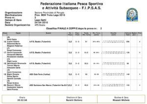 Report trota lago – 2° prova Campionato interprovinciale a Box 2016 – F.i.p.s.a.s. CLASSIFICA 4