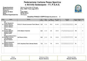 Report trota lago – 2° prova Campionato interprovinciale a Box 2016 – F.i.p.s.a.s. CLASSIFICA 5