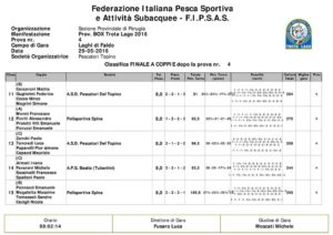 Report trota lago – 3° prova Campionato interprovinciale a Box 2016 – F.i.p.s.a.s. classifica3