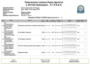 Report trota lago – 3° prova Campionato interprovinciale a Box 2016 – F.i.p.s.a.s. classifica4