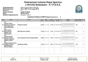 Report trota lago – 3° prova Campionato interprovinciale a Box 2016 – F.i.p.s.a.s. classifica5